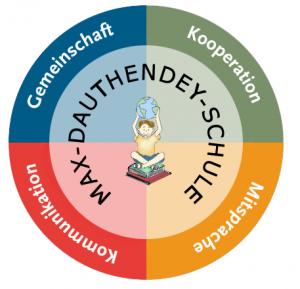 Bildungs- und Erziehungspartnerschaft